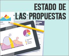 Estado de las propuestas